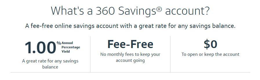 Capital One 360 Savings Account