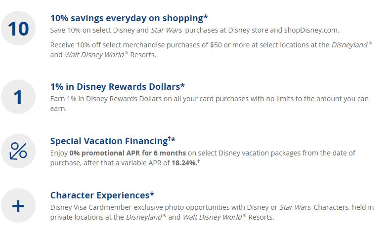 Disney Visa Credit Cards