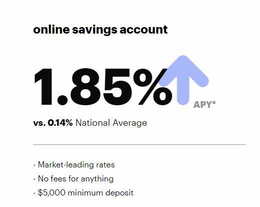 Citizens Access Online Savings Account